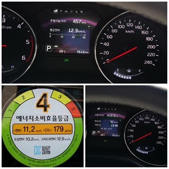 시승차에 부착된 기아차 올 뉴 카니발 9인승의 공인연비 표시와 419,9km 구간에서 시속 32km/h 속도로 13시간 38분 동안 주행에서 표시된 실제연비 12,3km/L