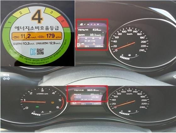 총 365,6km, 15시간 32분, 25km/h 평균속도로 도심주행 시승에서 실제연비 10,1km/L를 기록하고 있다.