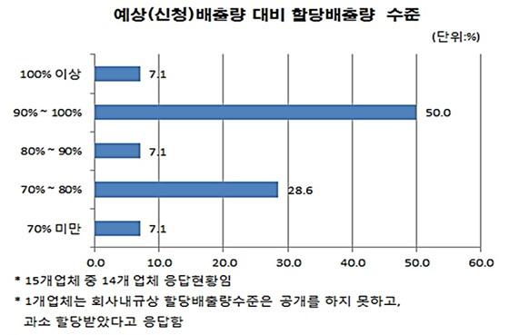 (자료 = 부산상공회의소 제공)
