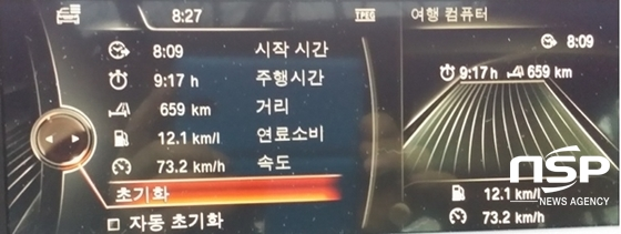 총 659km, 평균 속도 73,2km/h, 9시간 17분 시승결과 12.1km/ℓ의 실제 평균 연비 기록 (사진 = 강은태 기자)