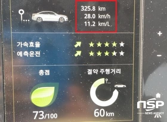 총 325.8km, 평균속도 28.0km/h 주행한 결과 르노삼성 SM6 가솔린 2.0 GDe 모델의 실제 연비 11.2km/ℓ 기록 (사진 = 강은태 기자)