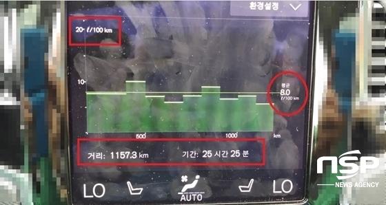 1157.3km, 25시간 25분 동안 주행한 후 체크한 볼보 올 뉴 XC90 D5 AWD의 실제 복합연비 기록 12.5km/ℓ(8km/100ℓ) (사진 = 강은태 기자)