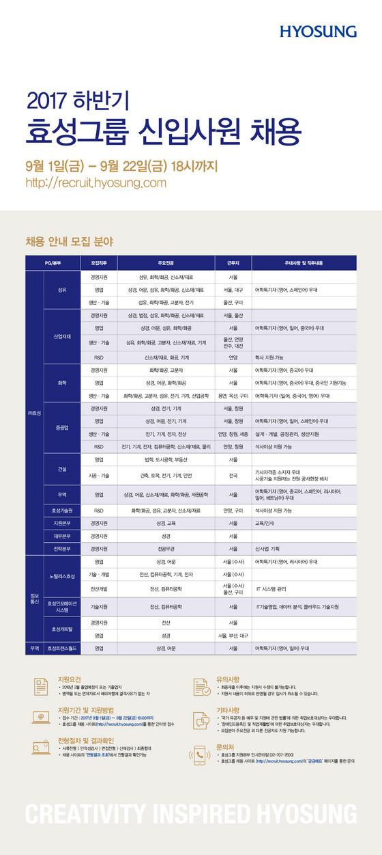 2017 하반기 효성그룹 신입사원 채용 (사진 = 효성)