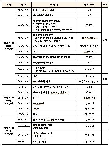 전국FFK전진대회 주요 행사 계획. (사진 = 경기도교육청)