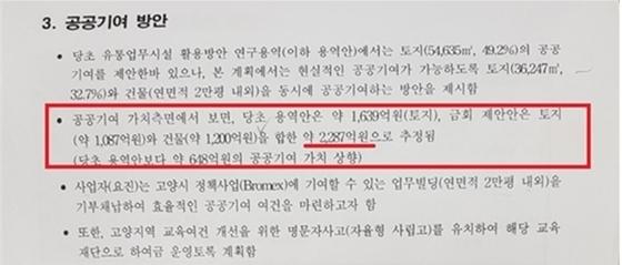 요진이 2009년 7월 고양시에 제안한 기부채납 규모 2287억 원의 상세 내용 (사진 = 강은태 기자)