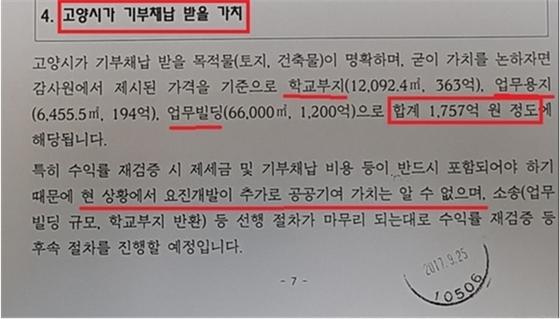 고양시가 고철용 비리척결운동본부장에게 보낸 내용증명에서 밝힌 요진의 기부채납 규모 (사진 = 강은태 기자)