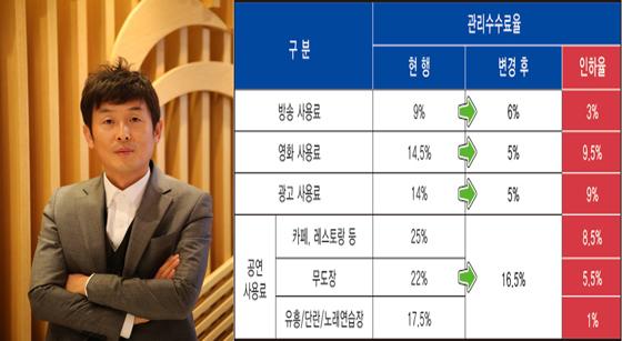 ▲사진 왼쪽 인물은 윤명선 한음저협 회장 (사진 = 한음저협)