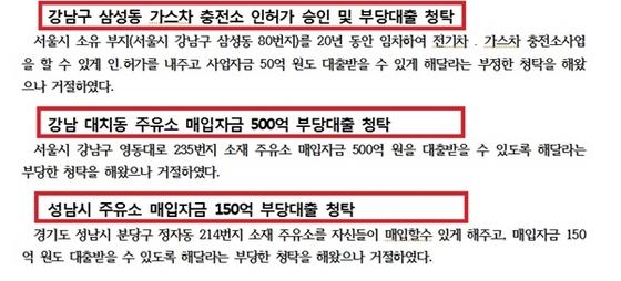 박 전 청와대 대변인이 밝히는 전처와 전 처형 등이 요구했다고 하는 불법 청탁 내용 (사진 = 박수현 선거캠프)
