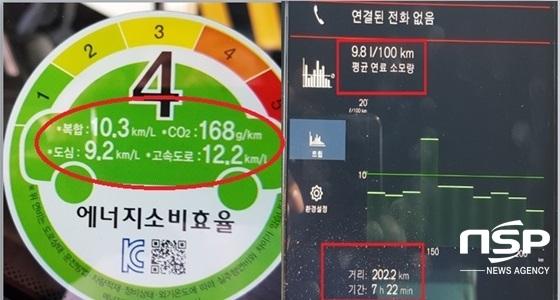 총 202.2km 거리를 7시간 22분 동안 주행한 후 체크한 실제 도심연비 10.2km/L 기록 (사진 = 강은태 기자)