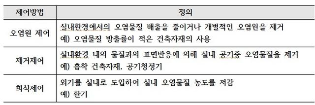 (사진 = 박상원 교수)