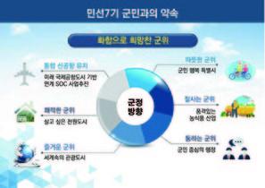 [NSP PHOTO]군위군, 민선7기 군수 공약 대군민 발표회 개최
