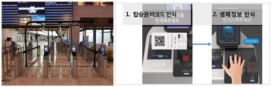 (좌) 김포공항에 마련된 생체정보 인증 신분확인 탑승 게이트와 (우) 생체인식 스탠드 이용 절차 (사진 = 한국공항공사)