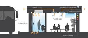 [포토]SK건설, SK뷰 아파트 내 미세먼지 청정 시스템 적용
