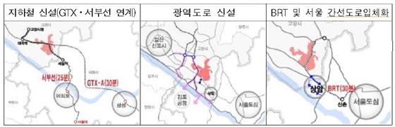 고양 창릉 교통계획안 (사진 = 국토교통부)