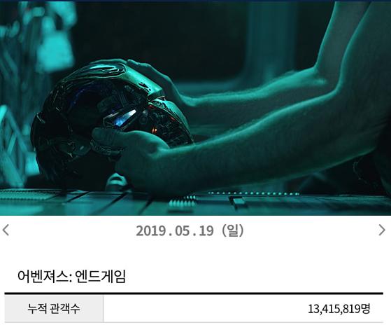 영화진흥위원회 통합전산망 오후 2시 35분 기준 (사진 = 월트디즈니컴퍼니 코리아)