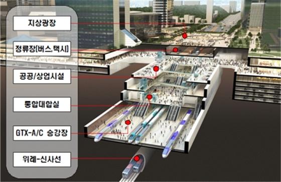 강남권 광역복합환승센터 조감도 및 시설배치계획(기본계획 기준) (사진 = 국토교통부)