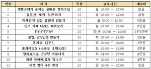 [포토]포항시, 평생학습원 여성문화관 '여름 특강' 수강생 모집