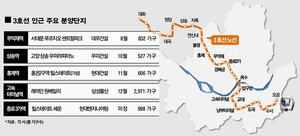 [포토]신규 분양시장, 지하철 3호선 역세권 아파트 강세 보여