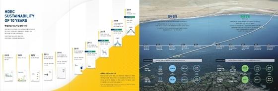 현대건설이 발간한 2019 지속가능경영보고서 일부. (사진 = 현대건설)