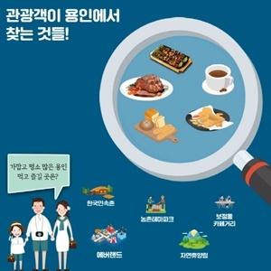 용인관광 소셜 빅데이터 분석 인포그래픽. (사진 = 용인시)