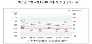 10월 서울소비경기지수 104.0…불변지수, 전년 동월比 2.2%↓