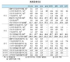[포토]한은 금통위, 기준금리 1.25% 동결