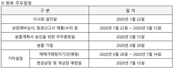 태영건설의 향후 주요 일정 (자료=태영건설)