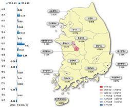 [NSP PHOTO]서울·수도권서 아파트 매매가 상승폭 축소...1위는 '대전'