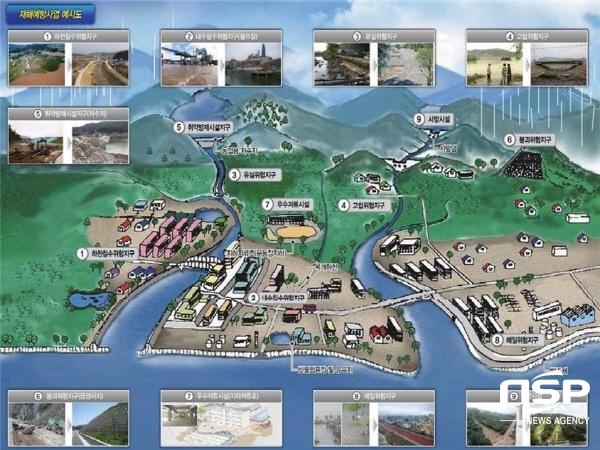 경상북도는 2020년 재해예방사업에 작년(2166억원)보다 442억원(증액 20%) 늘어난 2608억원(국비 811억원, 지방비 1797억원)을 재해예방사업에 투자한다 (사진 = 경상북도)