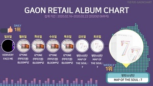 [포토]방탄소년단 'MAP OF THE SOUL : 7', 가온 소매점 주간 앨범차트 정상