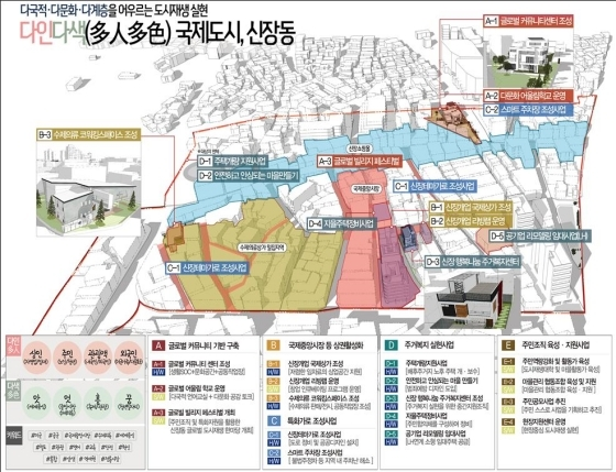평택시 신장동 도시재생활성화사업 계획도. (사진 = 평택시)