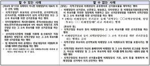 [포토]중앙선관위, 후보자·정당 선거운동 방해 행위 엄정 대처