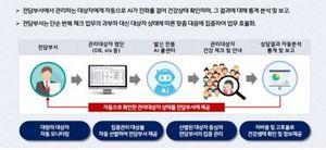 [NSP PHOTO]서울시, 코로나19  'AI 모니터링 콜시스템' 도입