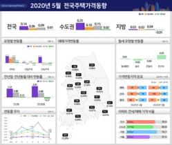 [포토]5월 전국 주택매매가 0.14%↑...서울은 하락폭 확대