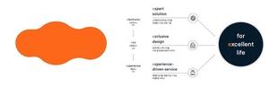 [포토]대림산업 '이편한세상 2.0'으로 브랜드로 리뉴얼 …송파·옥정 첫 적용
