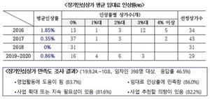 [NSP PHOTO]서울시, '장기안심상가' 하반기 모집...리모델링비 최대 6000만 지원