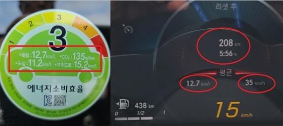 총 208km, 5시간 56분 동안 평균 35km/h의 평균속도로 주행한 결과 벤츠 A220세단 트림컴퓨터의 실제연비 12.7km/ℓ기록 (사진 = 강은태 기자)