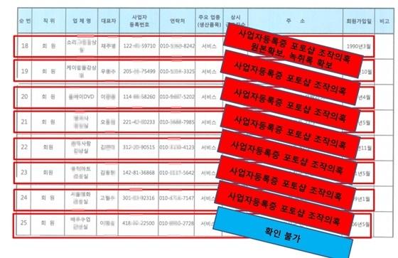 배동욱 소공연 회장이 2015년 11월 소상공인연합회에 가입하면서 제출한 회원명부를 소공인 노조가 분석한 자료 (사진 = 소공연 노조)