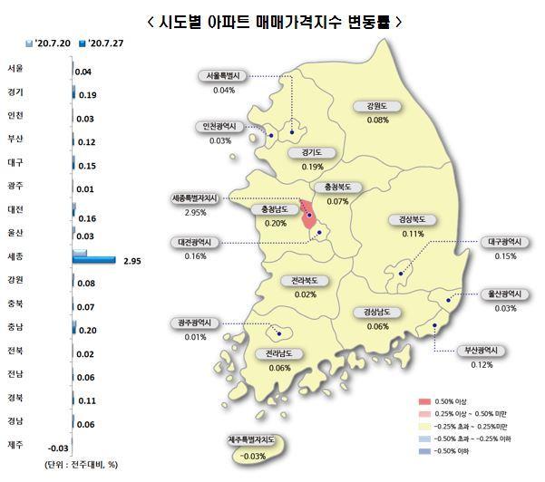 시도별 아파트 매매가 지수 변동률(이미지=한국감정원)