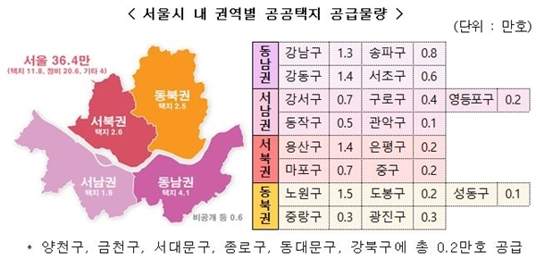 서울시 내 권역별 공공택지 공급물량(자료=국토부)