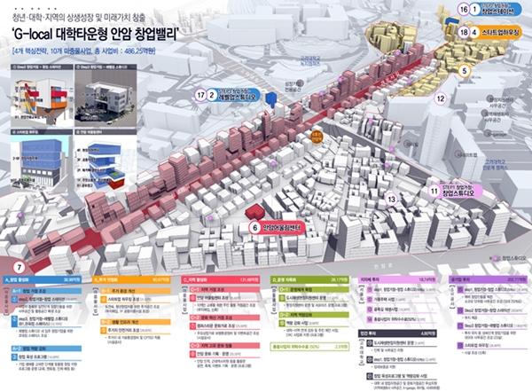 서울성북 재생사업(이미지=국토부)