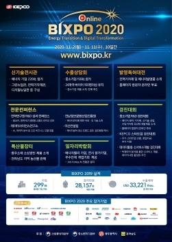 BIXPO 2020 포스터 (사진 = 한국전력 제공)