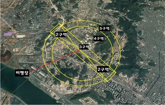 군부대의 승인 없이 허가권자가 건축물, 공작물, 수림, 토지의 형질 변경을 승인할 수 있는 비행 활주로 반경 약 2km의 원형지역인 비행안전구역 1~5구역