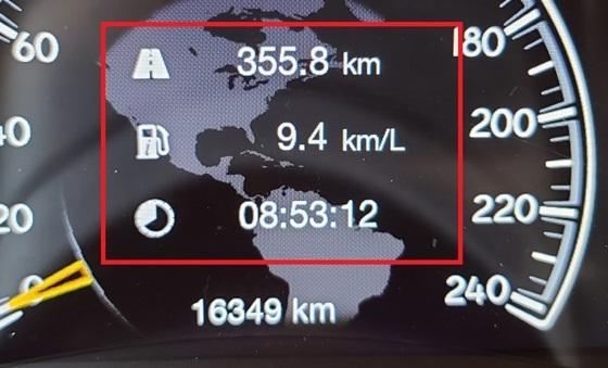 총 355.8km 거리를 8시간 53분 12초 동안 시승한 후 체크한 지프 그랜드 체로키 리미티드 X 3.6의 실제 복합주행연비 9.4km/ℓ 기록 (사진 = 강은태 기자)