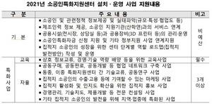 [NSP PHOTO]소진공, '소공인특화지원센터'신규 운영기관 모집