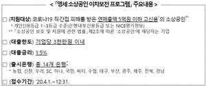 [NSP PHOTO]은행권, '소상공인 이차보전 프로그램' 대출 1년 만기 연장