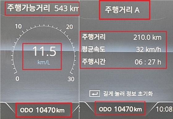 총 210.0km 일반도로를 평균속도 32km/h의 속도로 6시간 27분 시승한 결과 실제 일반도로 연비 11.5km/ℓ 기록 (사진 = 강은태 기자)