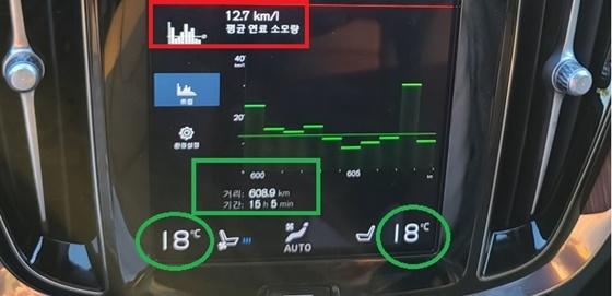 성인 4명이 동해안 폭염 속에 에어컨과 공기청정기, 라디오 등 차량안의 전기를 풀가동하며 동해바다 해안가 도로변에서 약 5시간 정도의 공회전을 포함해 총 608km를 15시간 5분 동안 시승한 결과 볼보 S60 B5 마일드 하이브리드 모델의 실제 연비 12.7Km/ℓ 기록 (사진 = 강은태 기자)
