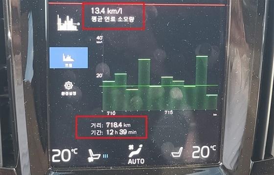 총 718.4km를 12시간 39분 동안 시승한 후 S90 B6 AWD 모델의 실제 연비 13.4km/ℓ 기록 (사진 = 강은태 기자)